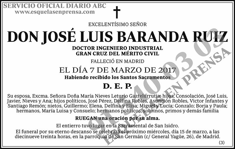 José Luis Baranda Ruiz